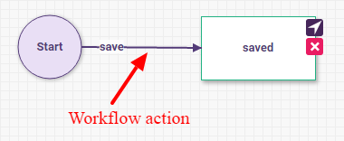 workflow-action01.png